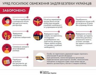 карантин ограничения с 6 апреля в украине